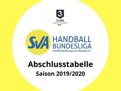 Abschlusstabelle Saison 2019/2020